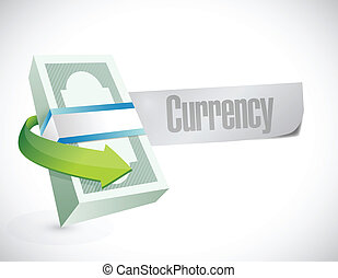 貨幣, 設計, 插圖, 簽署