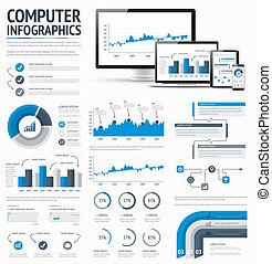 資訊, 統計數字, 技術
