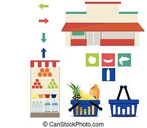 超級市場, 圖象