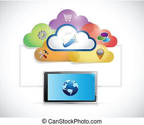 通訊, 連接, 電腦網路, 片劑