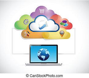 通訊, 連接, 電腦, 膝上型, 网絡