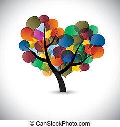 通訊, graphic., dialogs, 閒談, symbols-, &, 媒介, 演說, 在網上, 氣泡, 聊天, 鮮艷, 插圖, 討論, 代表, 這, 圖象, 樹, 等等, 矢量, 社會, 或者