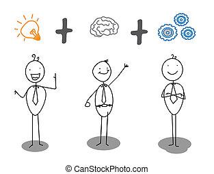 進展, 工作, 聰明, 想法