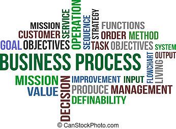 過程, 事務