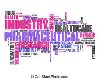 配藥 產業