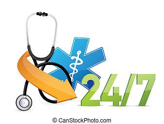 醫學的概念, 支持