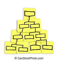 金字塔, 注釋, 圖表, 黏性, org, 畫