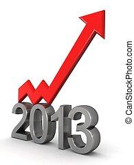 金融, 2013, 成功, 年