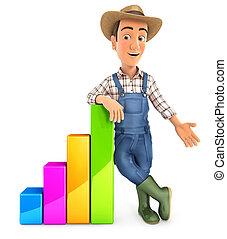 針對, 酒吧, 農夫, 3d, 圖表, 傾斜