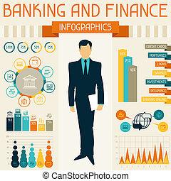 銀行業務, infographics., 財政