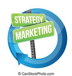 銷售, 設計, 插圖, 戰略
