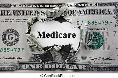錢, 醫療保險, 新聞