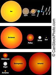 關系, 星, 行星, 大小