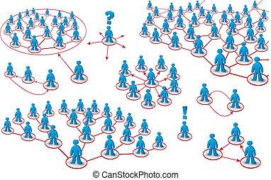 集合, 网絡, 人們