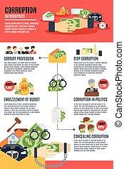 集合, 腐敗, infographics