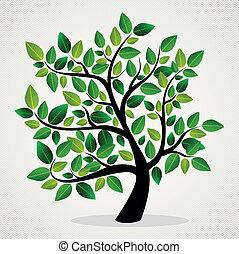 離開, 概念, 樹