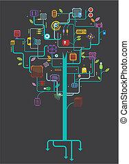 電子, 元素, 樹