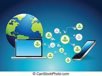 電話, 電腦網路, 通訊