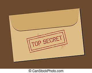 頂部, 文件, 秘密