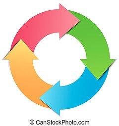 項目, 圖形, 管理, 事務, 週期