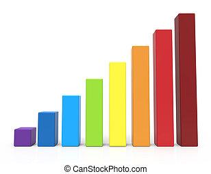 顏色, 彩虹, 條形圖