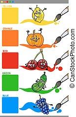 顏色, 水果, 主要
