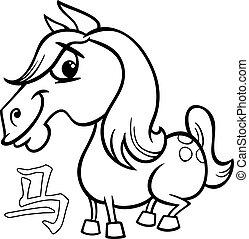 馬, 星象, 黃道帶, 漢語, 簽署