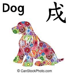 黃道帶狗, 漢語, 簽署