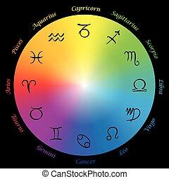 黃道帶, 占星術, 黑色, bac, 簽署