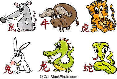 黃道帶, 星象, 漢語, 簽署