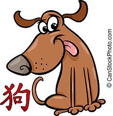 黃道帶, 星象, 狗, 漢語, 簽署