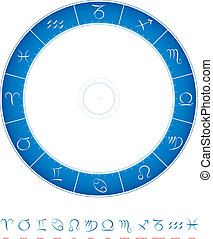 黃道帶, 書法, 占星術
