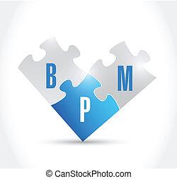 bpm, 難題, 設計, 插圖, 片斷