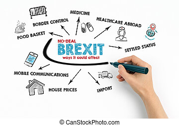 brexit, 交易, 圖象, concept., 不, 圖表, keywords