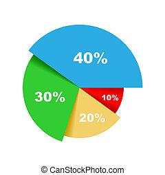 chart., 鮮艷, 事務, 餅