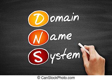 dns, 黑板, 命名, 領域, 技術, 概念, 系統, 縮寫, -, 背景