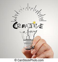 hannd, 概念, 詞, 光, 創造性, 設計, 燈泡, 圖畫