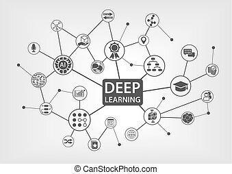 illustration., 网絡, 矢量, 正文, 白色 背景, 圖象, 學習, 連線, 概念, 深