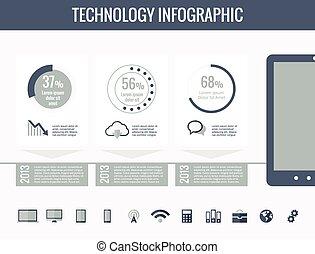 infographic, 技術, 元素