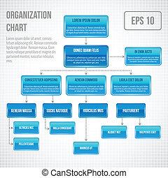 infographic, 組織的圖表