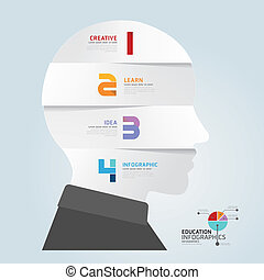 infographic, 頭, 概念, 矢量, 紙, 傷口, 插圖, 樣板, 旗幟