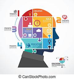 infographic, 頭, 概念, 豎鋸, 插圖, 矢量, 樣板, 旗幟