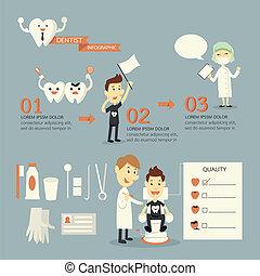 infographics, 集合, dentish