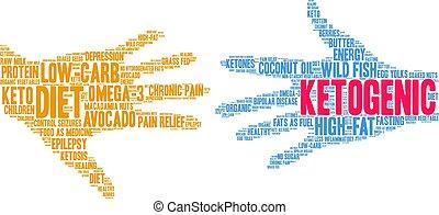 ketogenic, 雲, 詞
