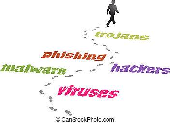 malware, 事務, 病毒, 威脅, 安全人