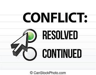 resolved, 問題, 衝突