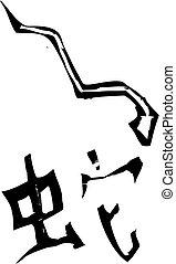 sign-, 原始, 黃道帶, 漢語, 蛇