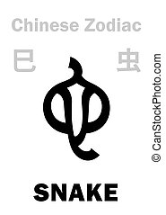 (sign, zodiac), 漢語, 蛇, astrology: