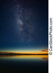 star., 黃昏, 天空