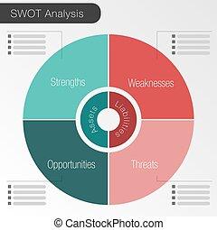 swot, 圖表, 分析, 餅